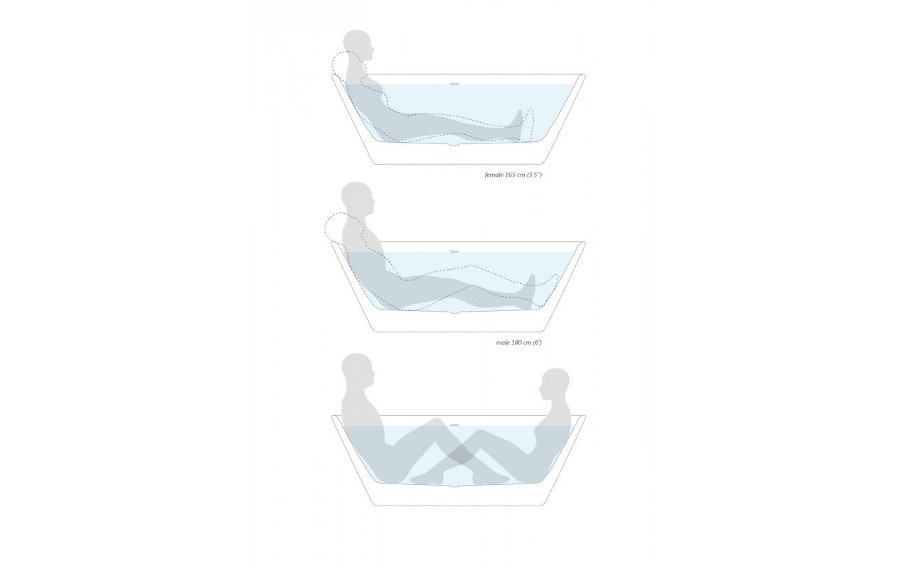 Arabella Wht Stone Bath ergonomics (web)