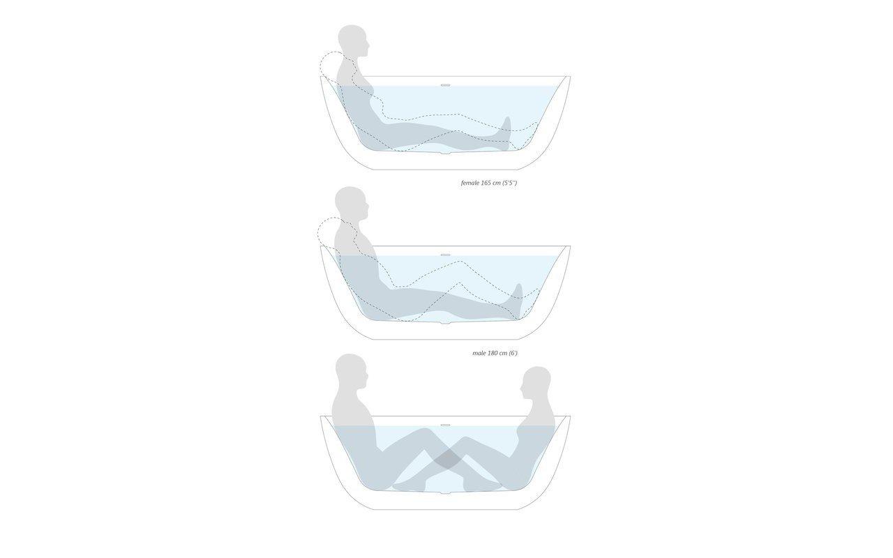 Corelia Freestanding Stone Bathtub ergonomics (web)