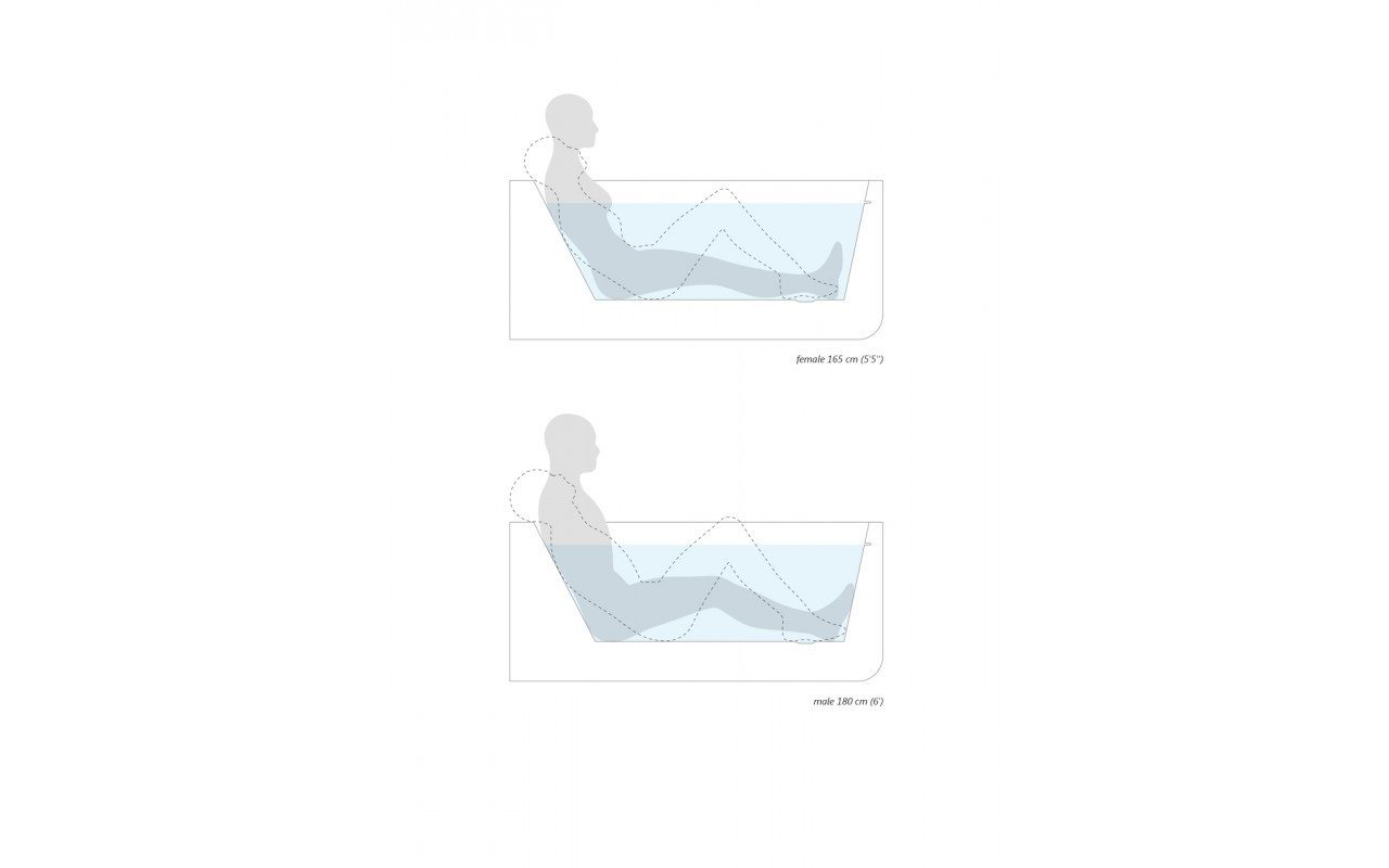 Jane Wht Stone Corner Bathtub ergonomics (web)