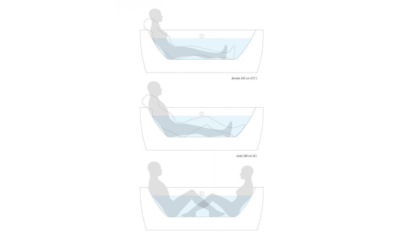 Olivia Wht Corner Acrylic Bathtub ergonomics (web)