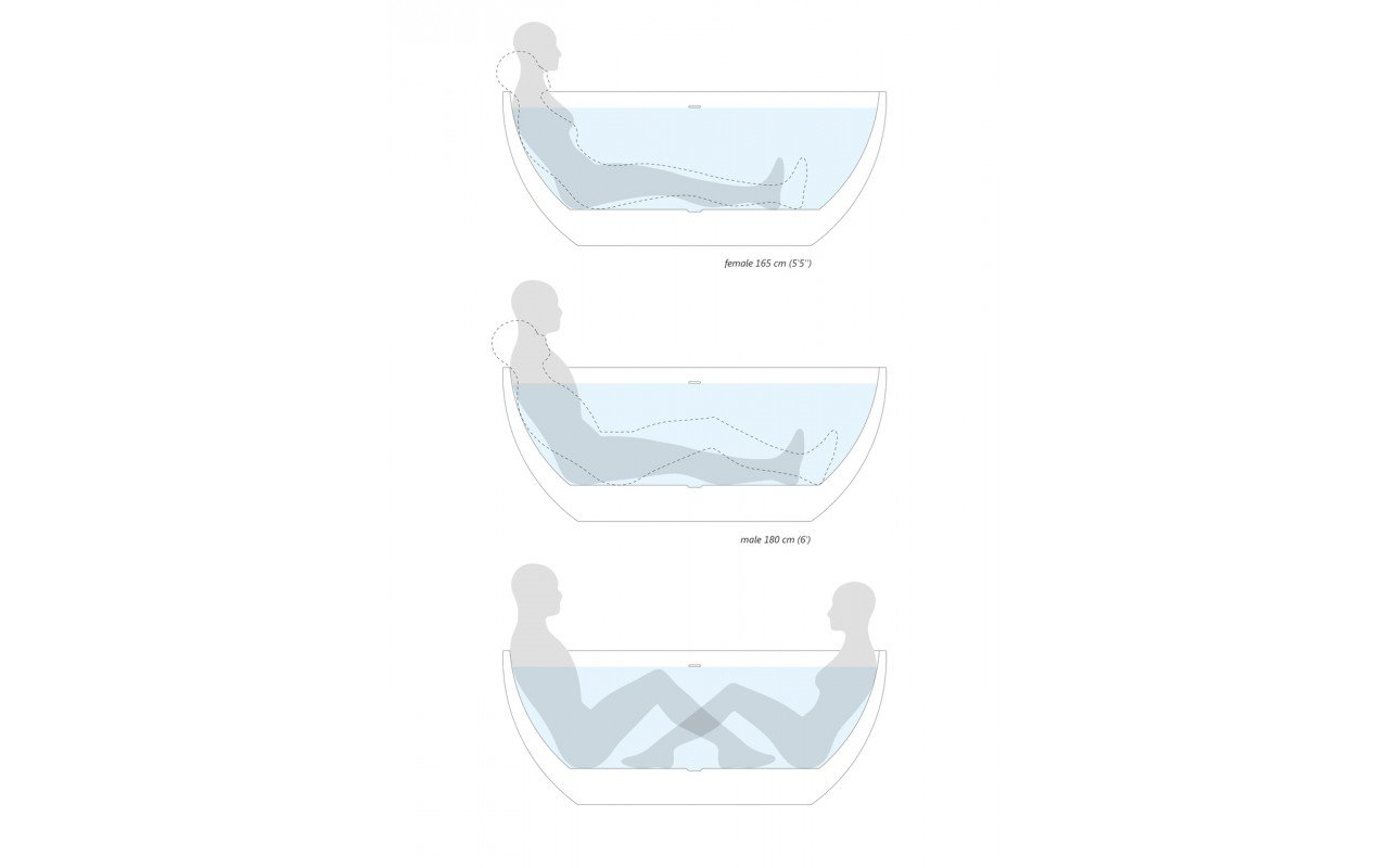 Sensuality Mini Solid Surface Bathtub ergonomics (web)