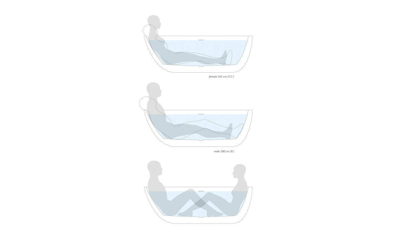 Spoon 2 Freestanding Solid Surface Bathtub ergonomics (web)