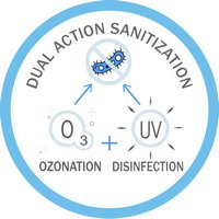 Dual water sanitization system 200x200 (web)