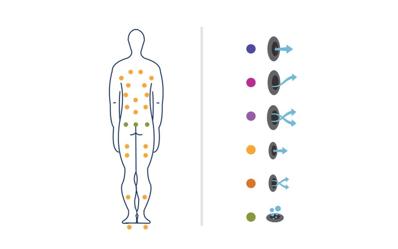Lagune Spa Body position 01 (web)
