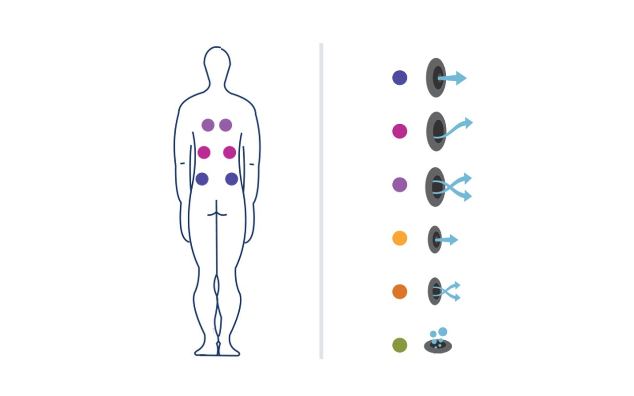 Lagune Spa Body position 02 (web)