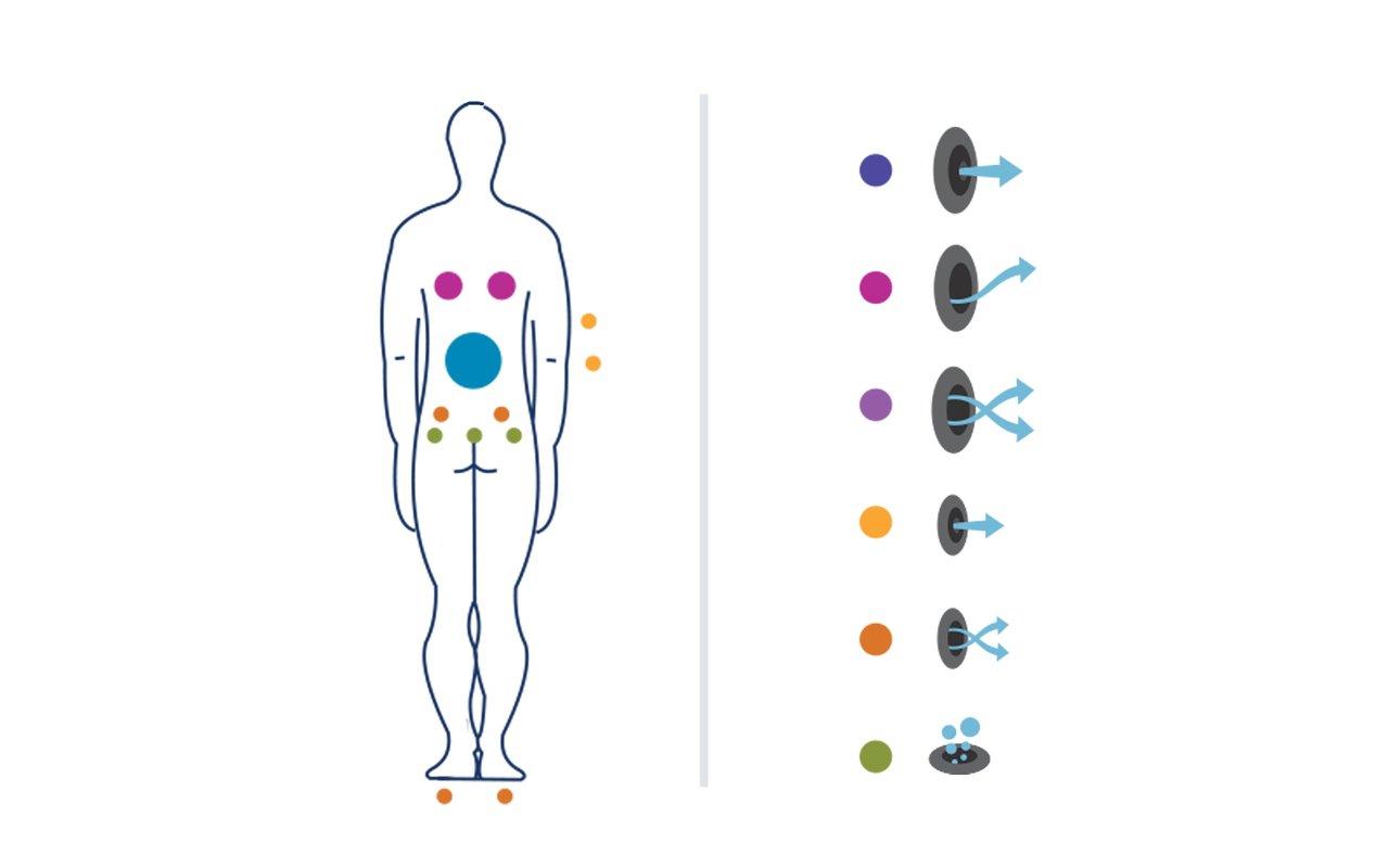 Lagune Spa Body position 03 (web)