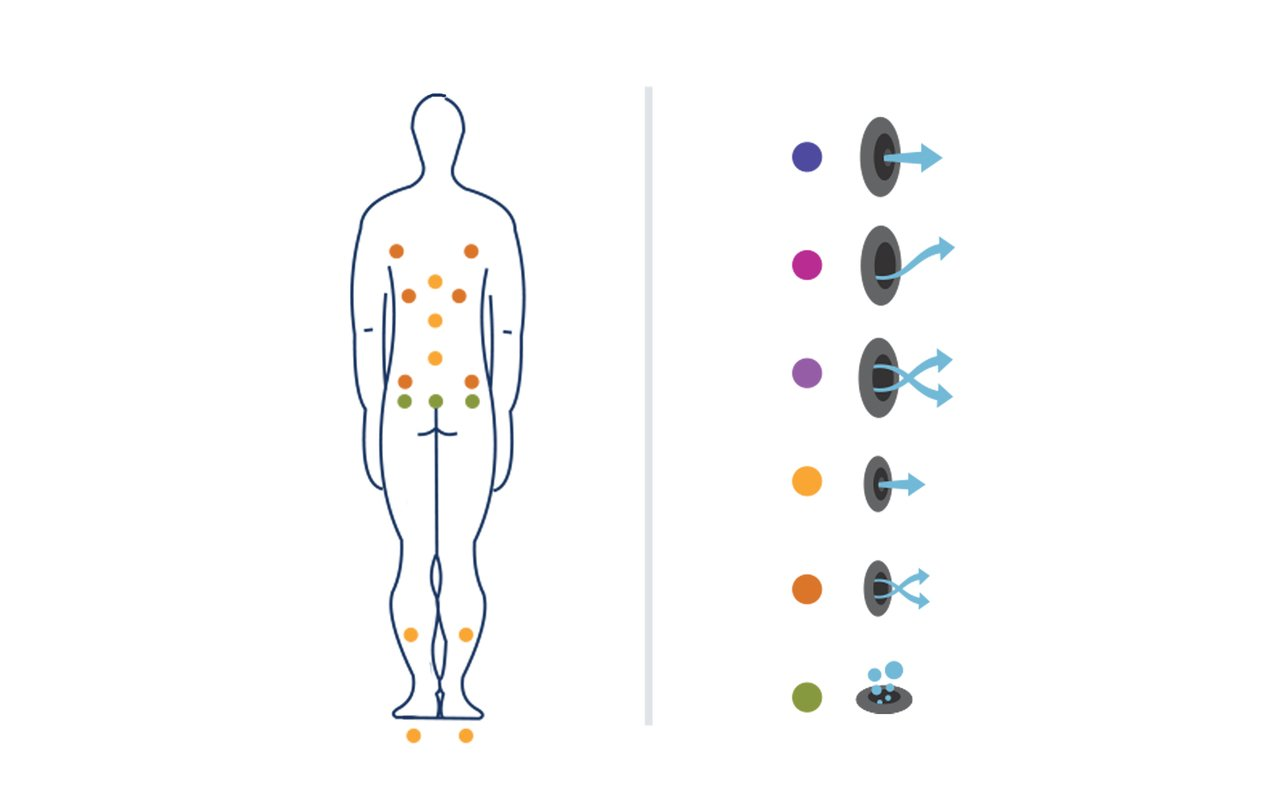 Lagune Spa Body position 04 (web)