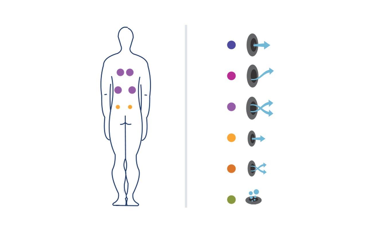 Lagune Spa Body position 05 (web)