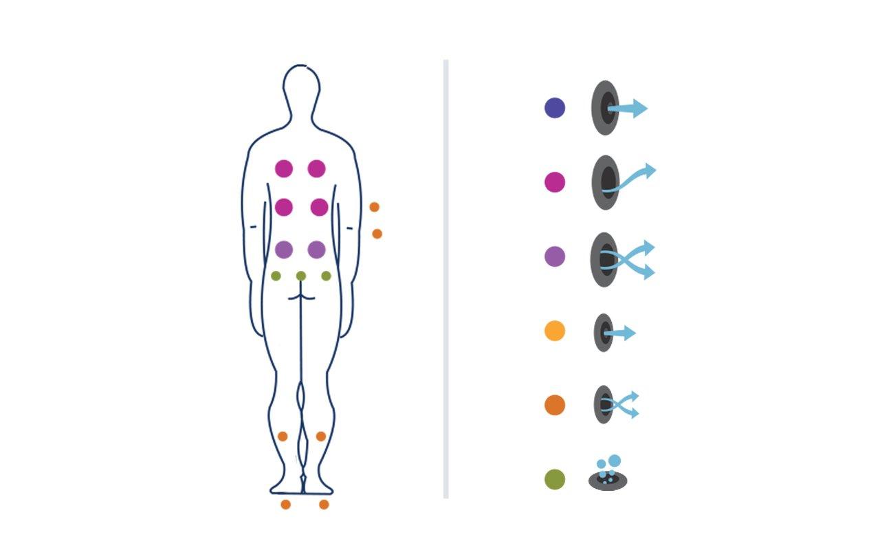 Lagune Spa Body position 06 (web)