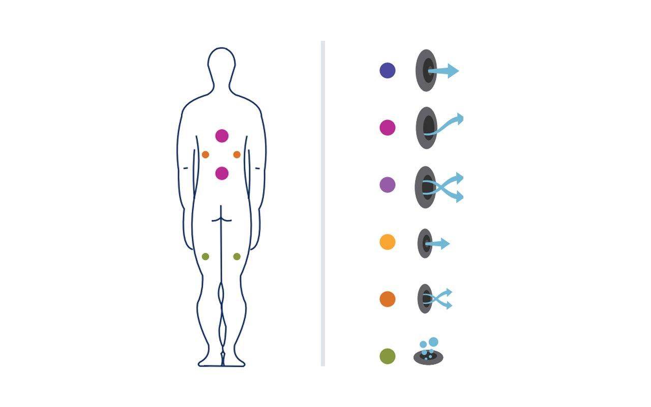 Moonlight Spa Body Position 3 (web)