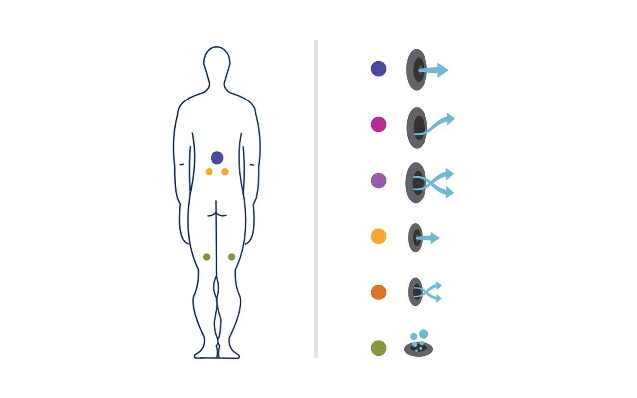 Sunrise Spa Body Position 6 (web)