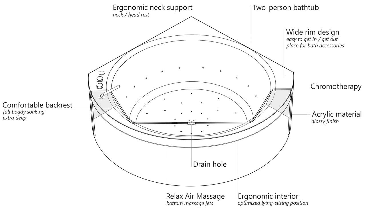 Suri Air Massage cut scheme (web)