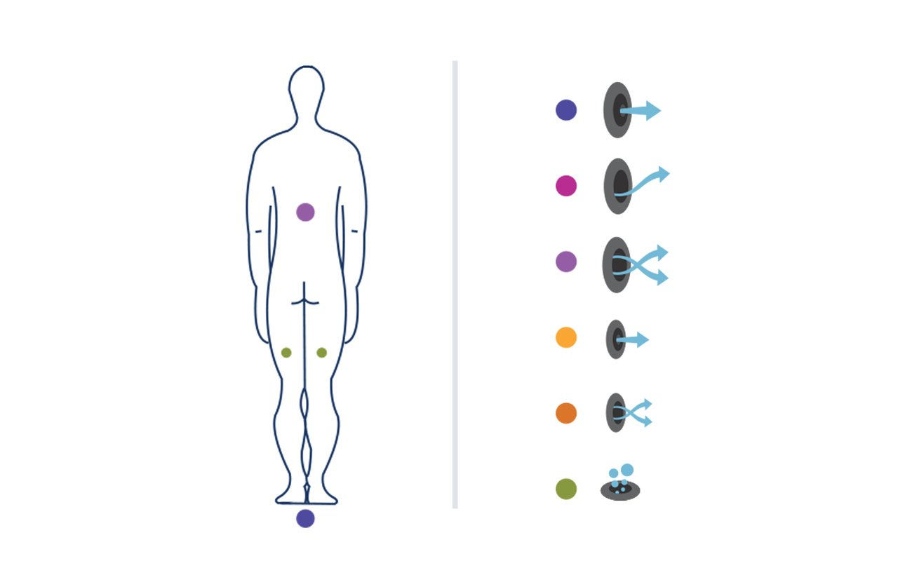 Tessera 2 Body position 03 (web)